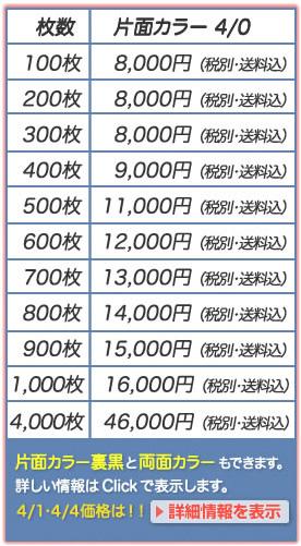 オリジナルカード王国のスクラッチカード価格表